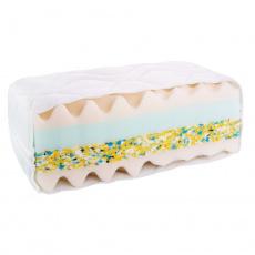 Matrace NELLA DUO - sendvičová/dvoutuhostní 7zónová : 200x90cm